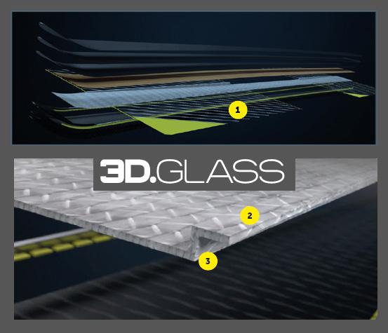 Włókno szklane 3D.Glass